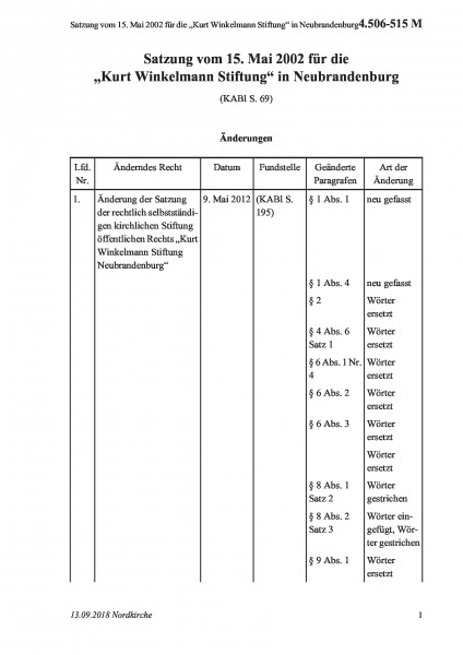 """4.506-515 M Satzung vom 15. Mai 2002 für die """"Kurt Winkelmann Stiftung"""" in Neubrandenburg"""